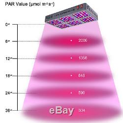 VIPARSPECTRA 2PCS 900W LED Grow Light Full Spectrum 12 Band VEG BLOOM Switches