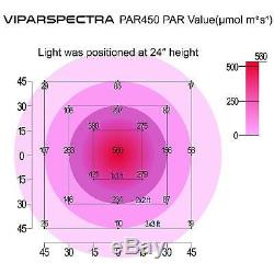 VIPARSPECTRA Dimmable Series PAR450 450W LED Grow Light 3 Dimmers 12-Band